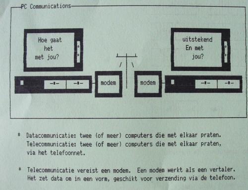 Telecom 1986 ad
